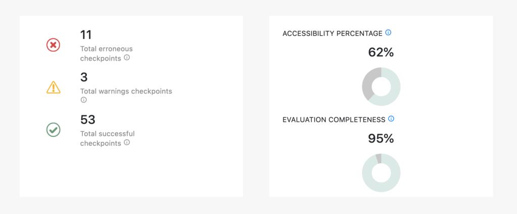 Schermata con i risultati della valutazione MAUVE++